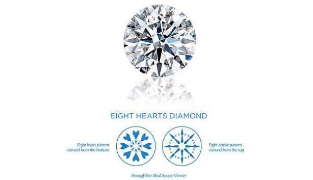 Shimansky Eight Hearts Diamond