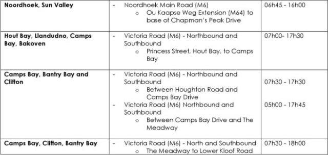 All the Cape Town Cycle Tour Road Closures this Saturday and